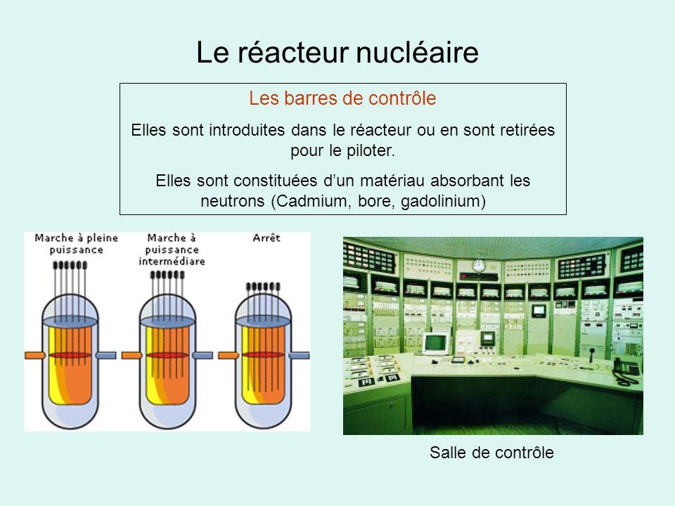 Le réacteur nucléaire Les barres de contrôle