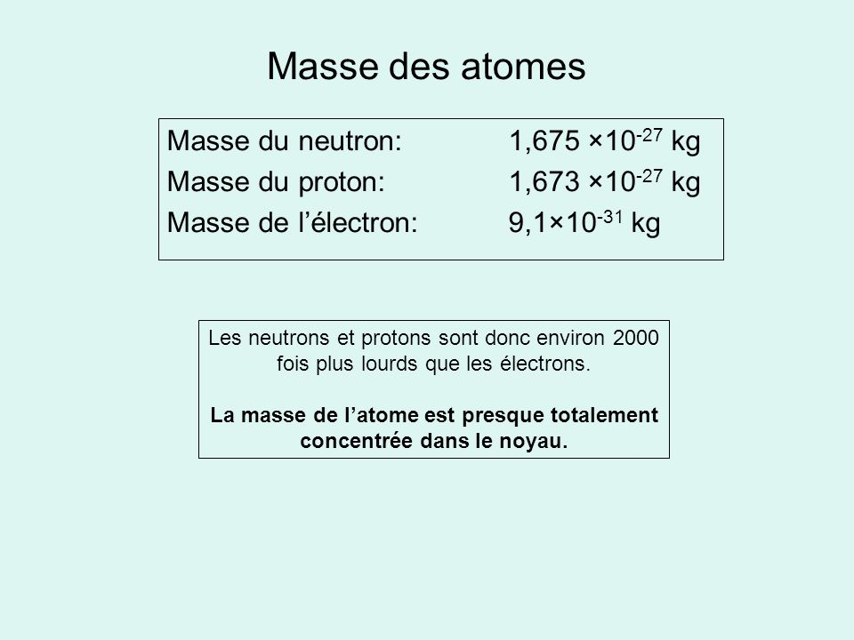 La masse de l'atome est presque totalement concentrée dans le noyau.