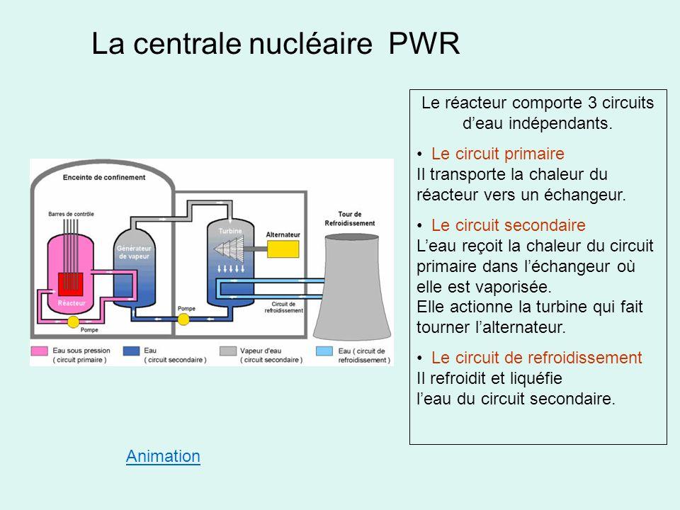 La centrale nucléaire PWR