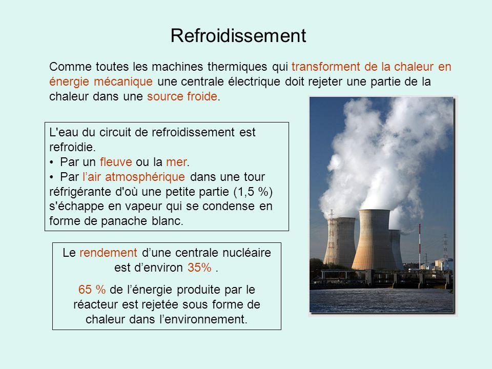 Le rendement d'une centrale nucléaire est d'environ 35% .