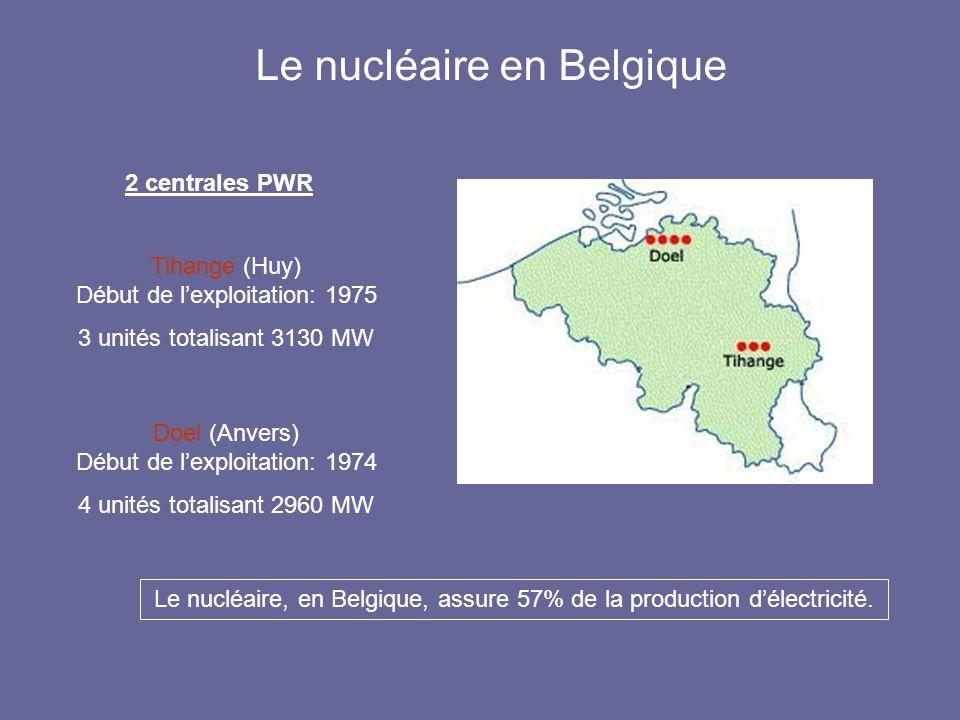 Le nucléaire en Belgique