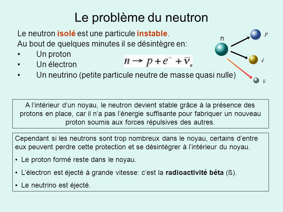 Le problème du neutron Le neutron isolé est une particule instable.