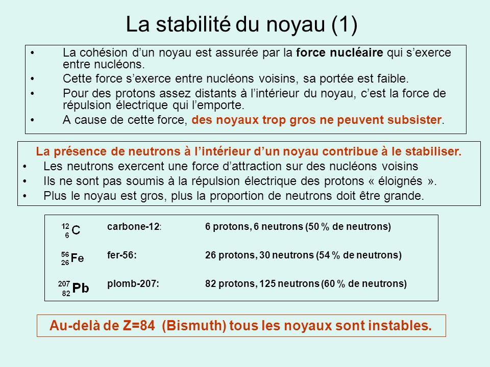 La stabilité du noyau (1)