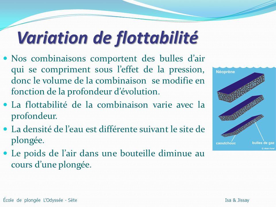 Variation de flottabilité