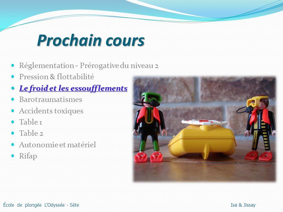 Prochain cours Réglementation - Prérogative du niveau 2