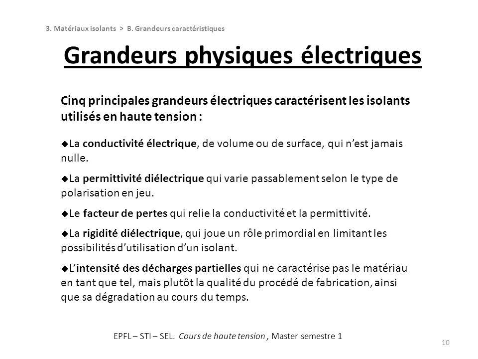 Grandeurs physiques électriques