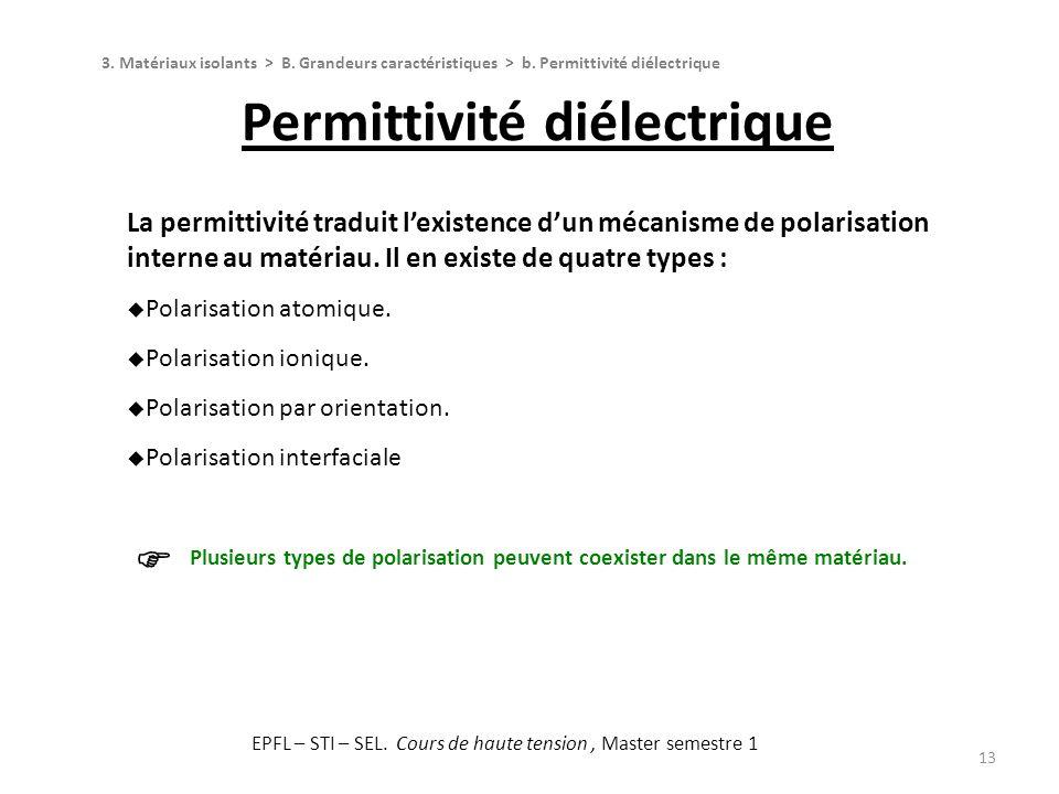 Permittivité diélectrique