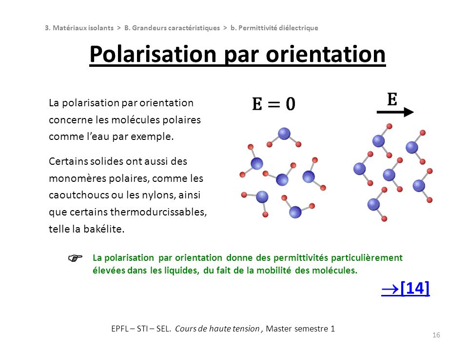 Polarisation par orientation