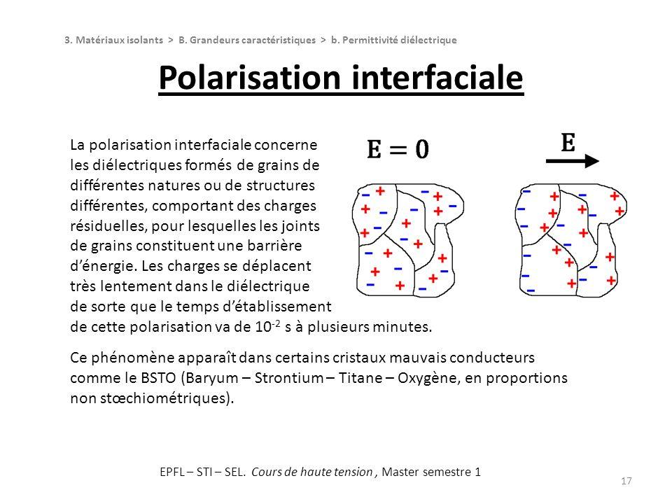 Polarisation interfaciale