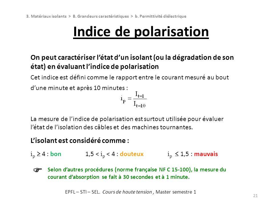 Indice de polarisation