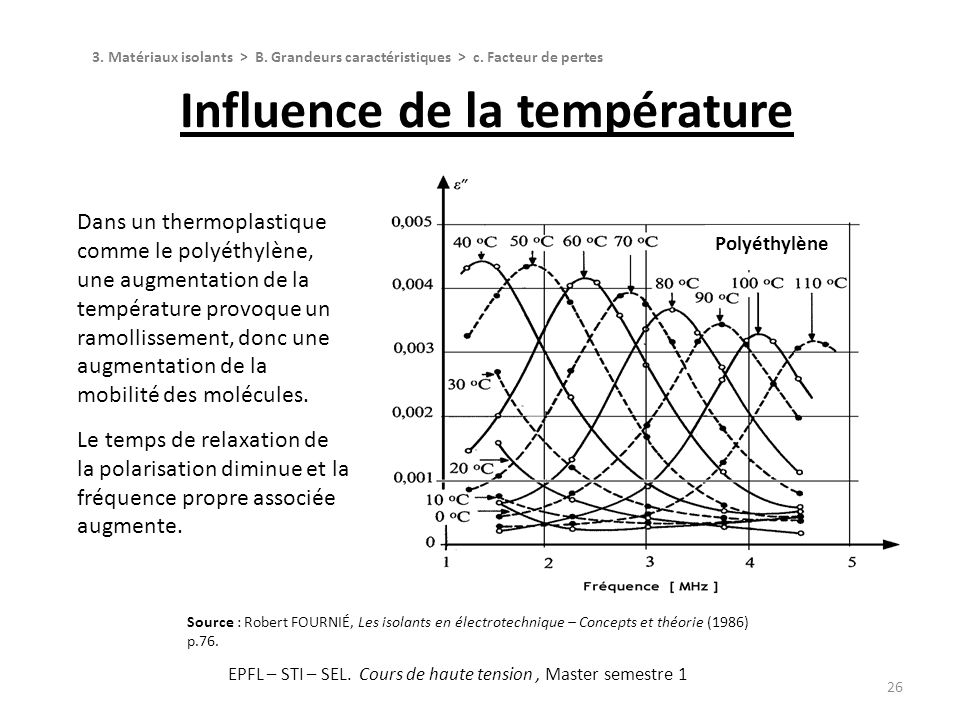 Chapitre 3 mat riaux isolants ppt t l charger for Haute tension definition