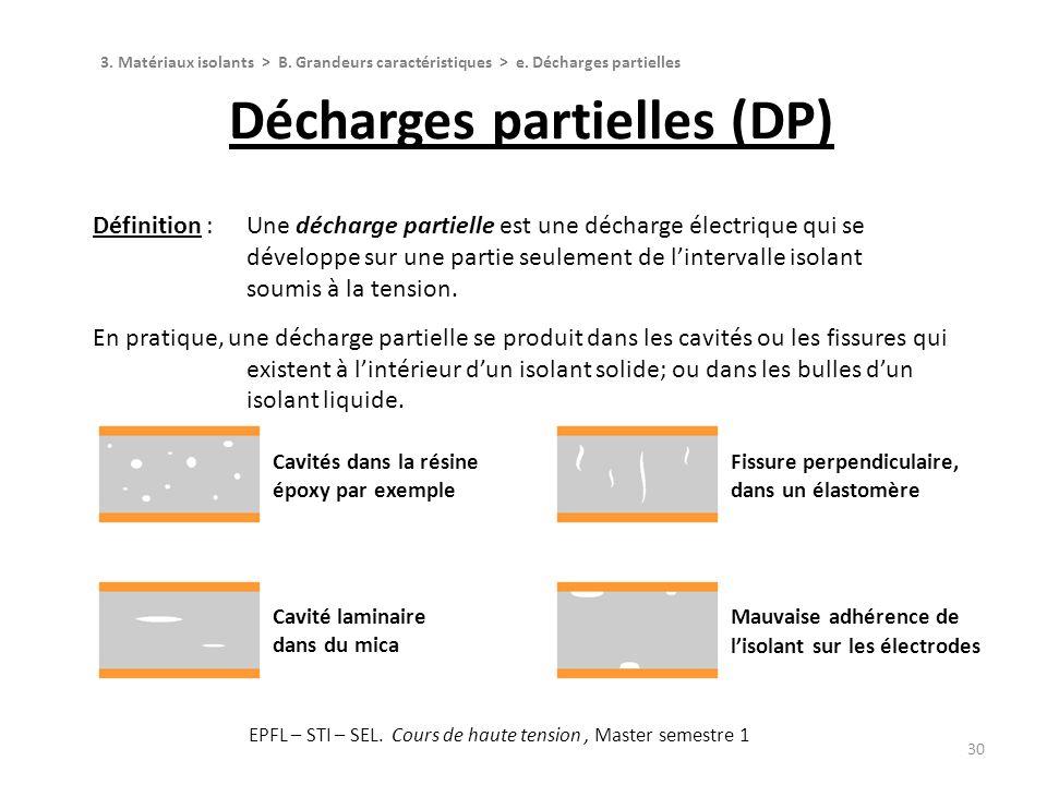 Décharges partielles (DP)