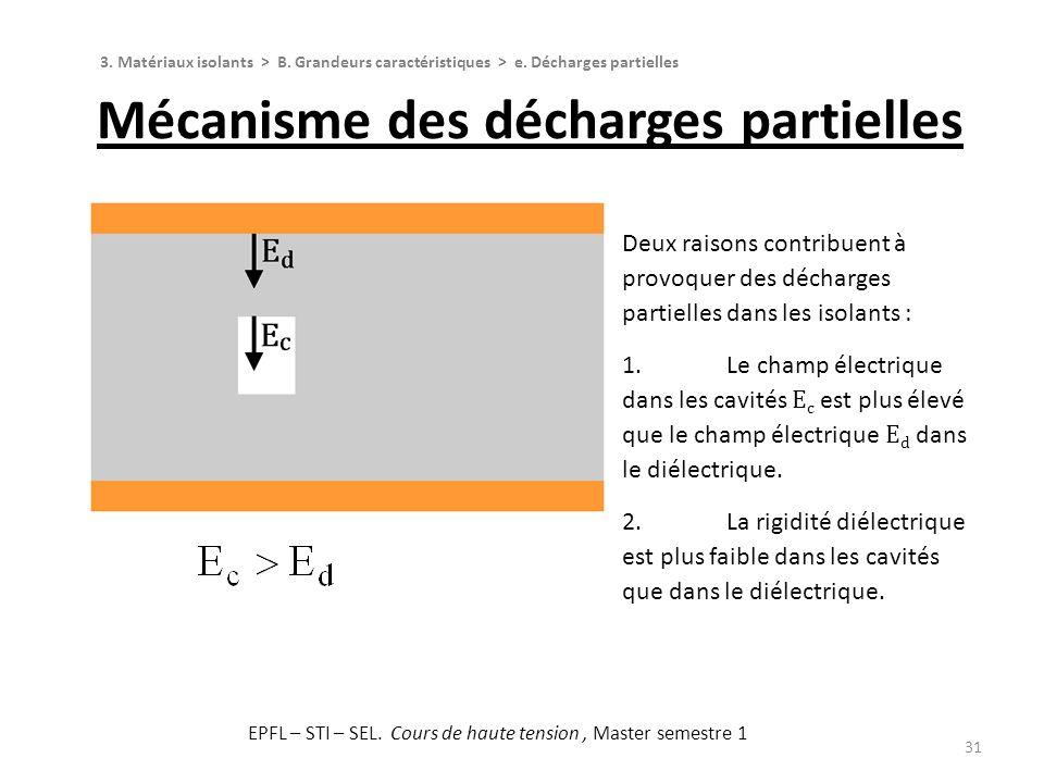 Mécanisme des décharges partielles