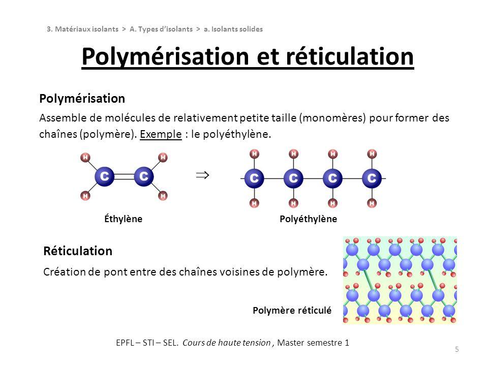 Polymérisation et réticulation