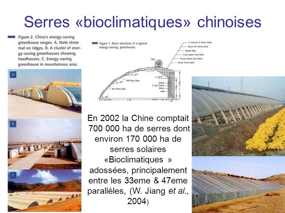 Serres «bioclimatiques» chinoises