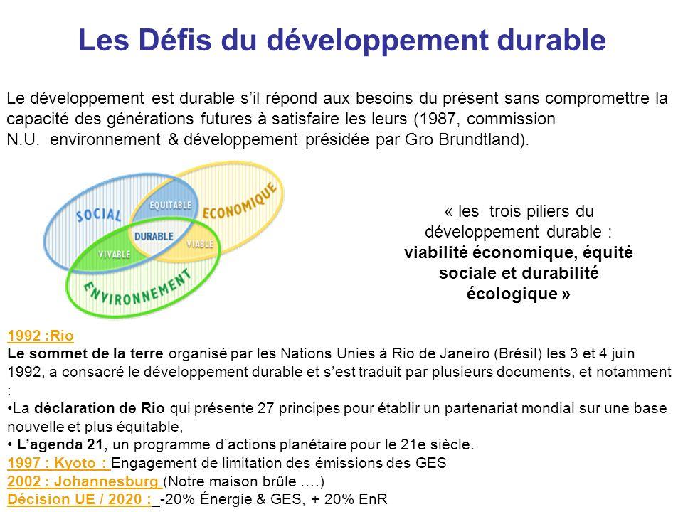 Les Défis du développement durable