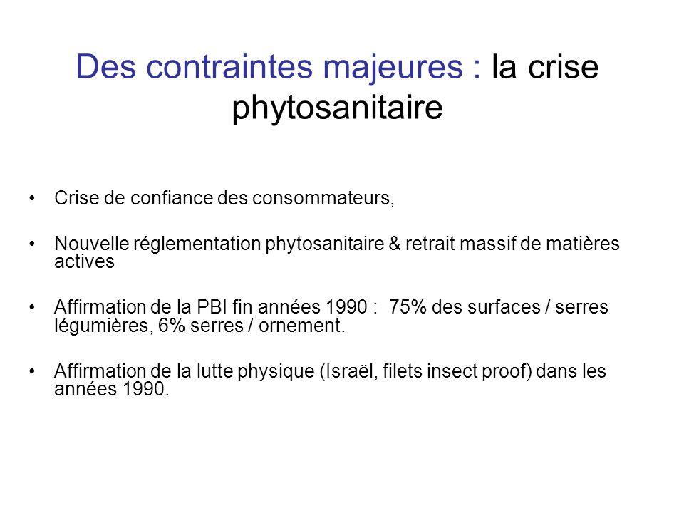 Des contraintes majeures : la crise phytosanitaire