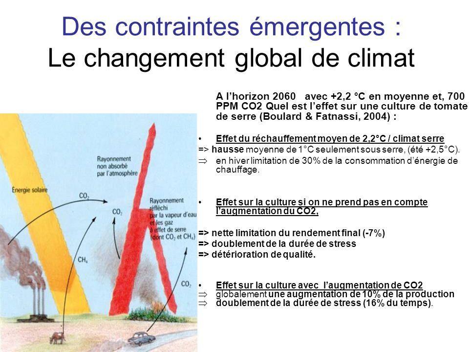 Des contraintes émergentes : Le changement global de climat