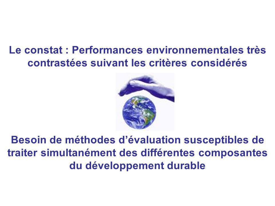 Le constat : Performances environnementales très contrastées suivant les critères considérés Besoin de méthodes d'évaluation susceptibles de traiter simultanément des différentes composantes du développement durable