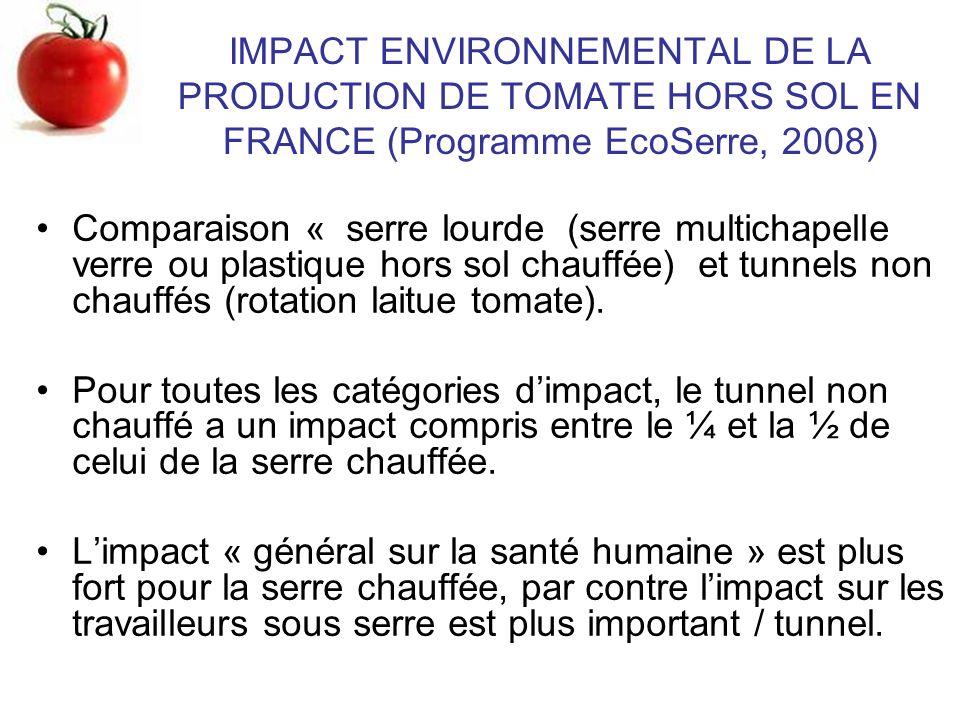 IMPACT ENVIRONNEMENTAL DE LA PRODUCTION DE TOMATE HORS SOL EN FRANCE (Programme EcoSerre, 2008)