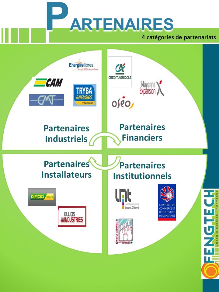 PARTENAIRES Partenaires Industriels Partenaires Financiers