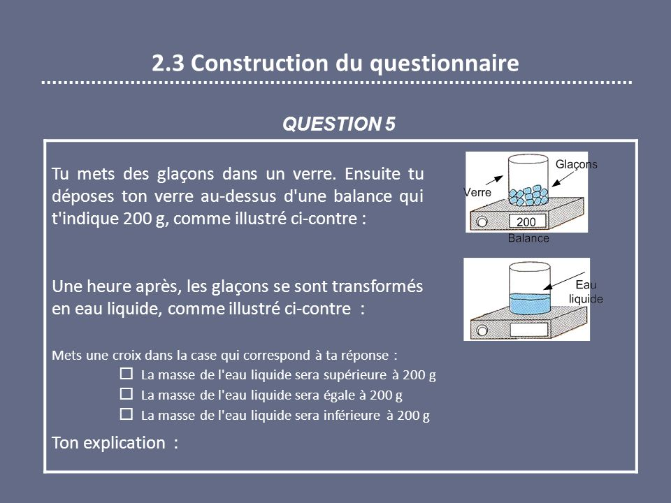 2.3 Construction du questionnaire