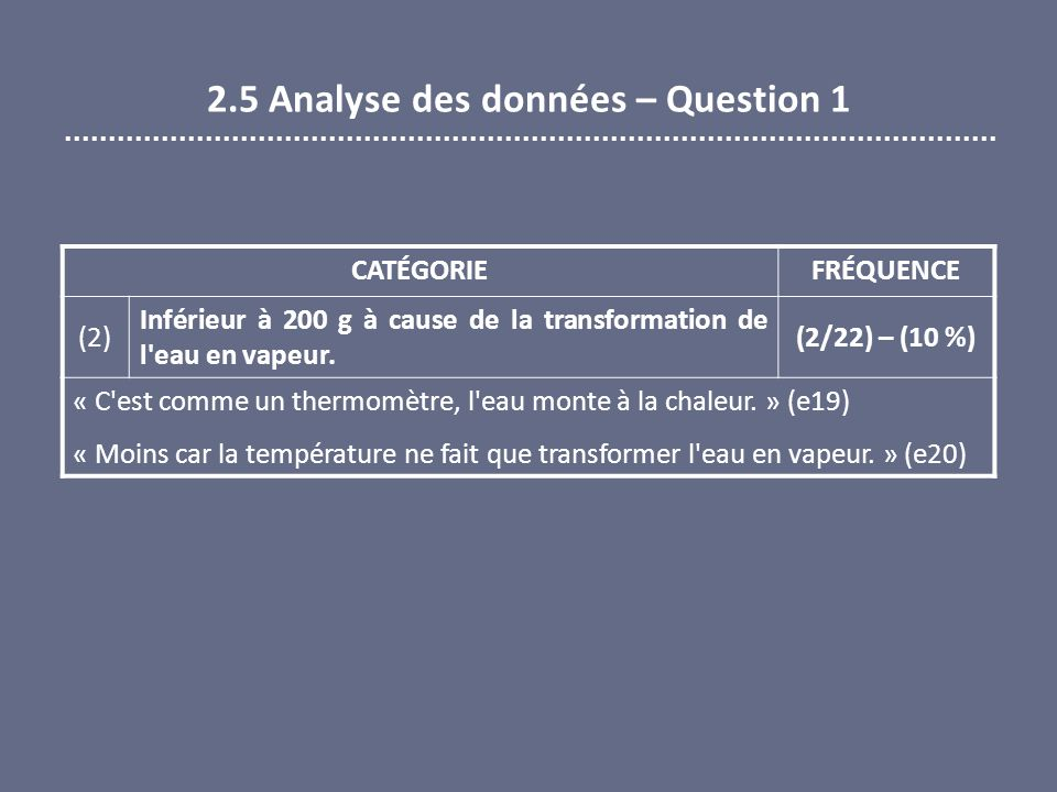 2.5 Analyse des données – Question 1