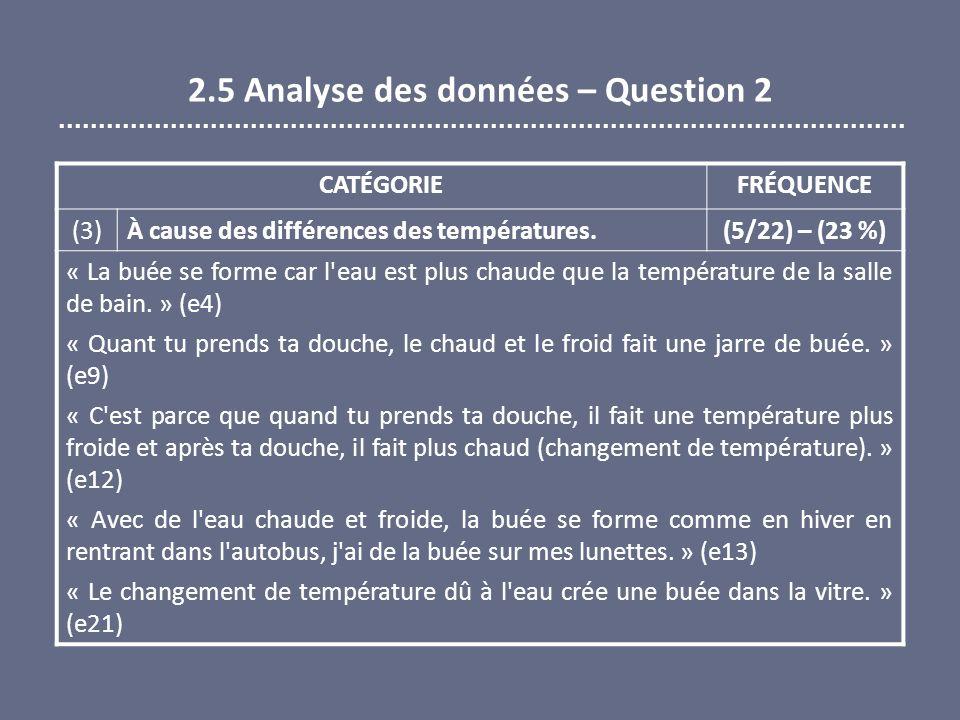 2.5 Analyse des données – Question 2