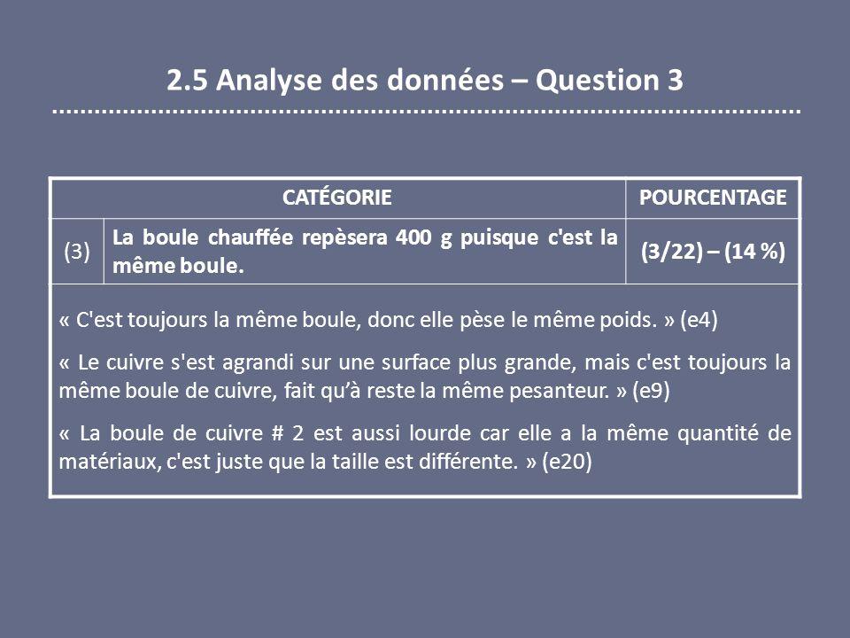 2.5 Analyse des données – Question 3
