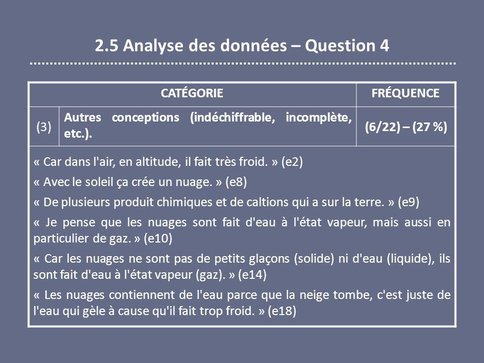 2.5 Analyse des données – Question 4
