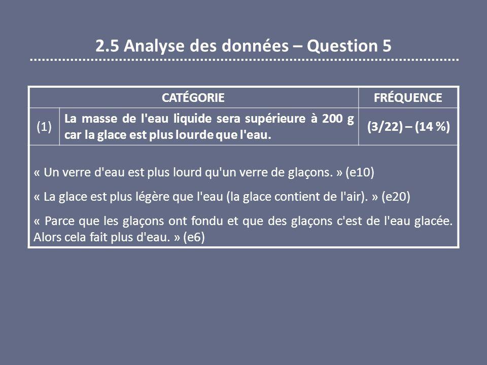 2.5 Analyse des données – Question 5