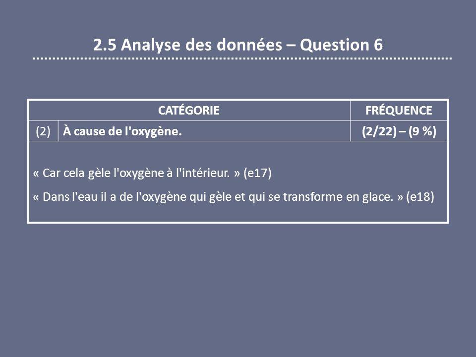 2.5 Analyse des données – Question 6