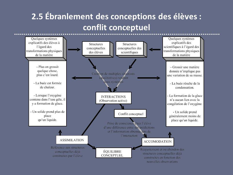 2.5 Ébranlement des conceptions des élèves : conflit conceptuel