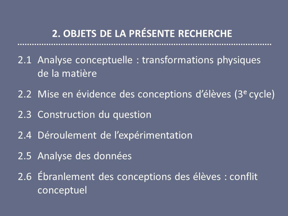 2. OBJETS DE LA PRÉSENTE RECHERCHE