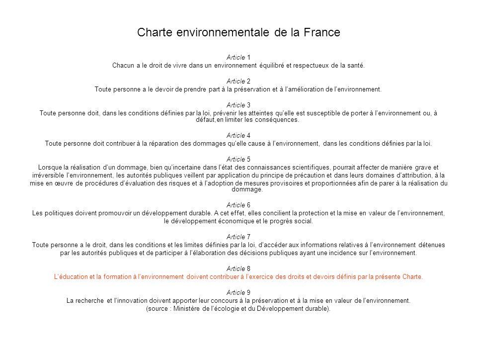 Charte environnementale de la France