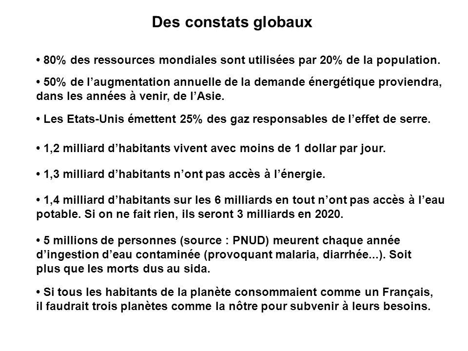 Des constats globaux • 80% des ressources mondiales sont utilisées par 20% de la population.