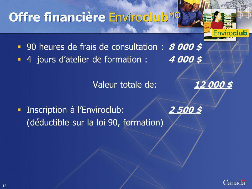 Offre financière EnviroclubMO