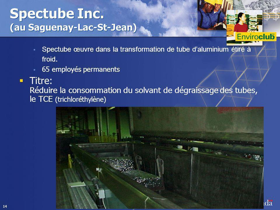 Spectube Inc. (au Saguenay-Lac-St-Jean)