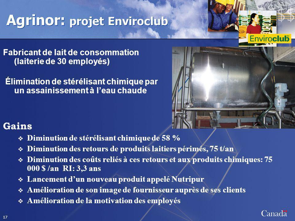 Agrinor: projet Enviroclub