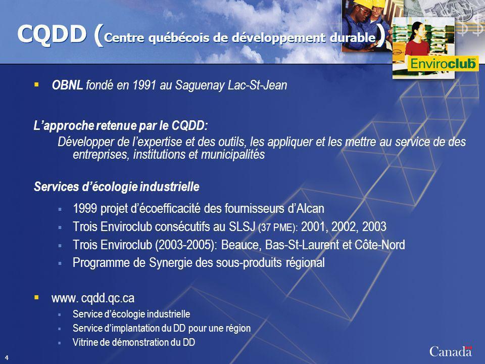 CQDD (Centre québécois de développement durable)