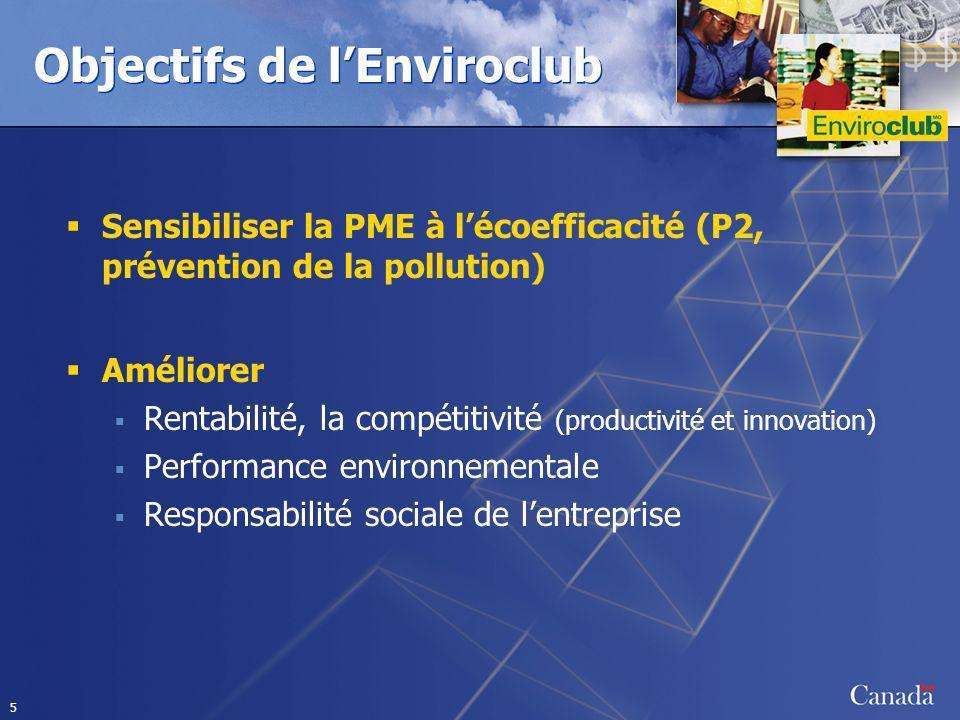 Objectifs de l'Enviroclub