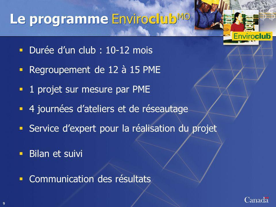 Le programme EnviroclubMO