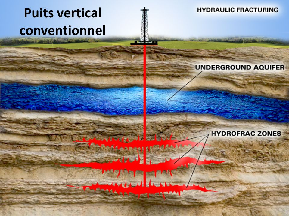 Puits vertical conventionnel