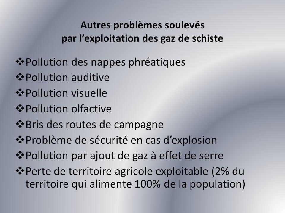 Autres problèmes soulevés par l'exploitation des gaz de schiste