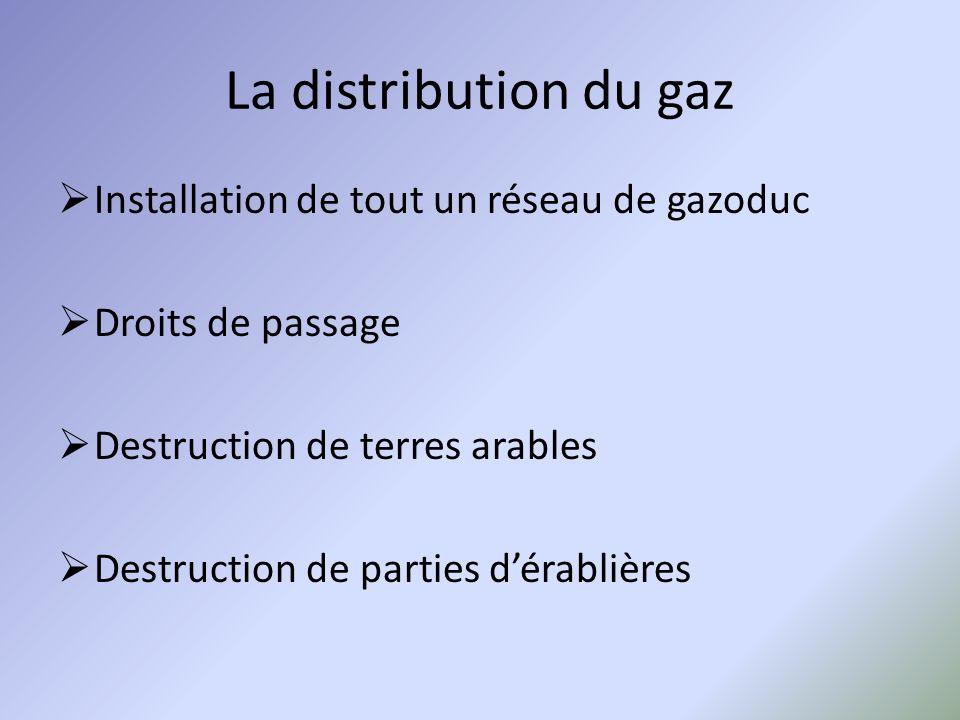 La distribution du gaz Installation de tout un réseau de gazoduc