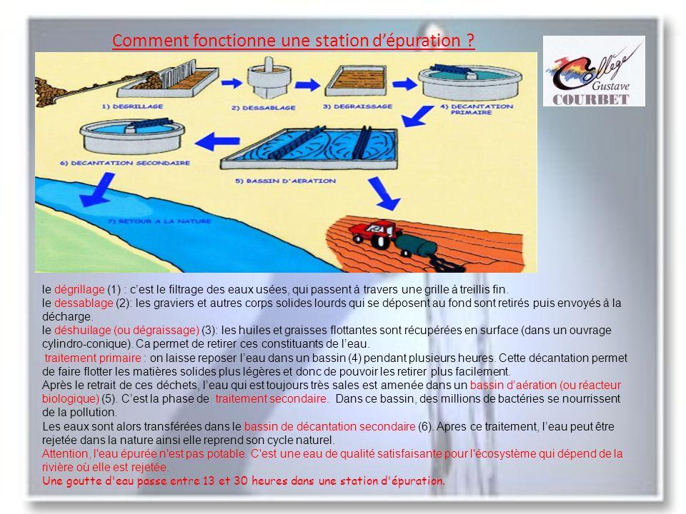 Comment fonctionne une station d'épuration