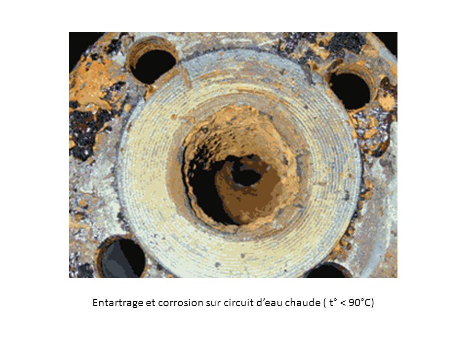 Entartrage et corrosion sur circuit d'eau chaude ( t° < 90°C)