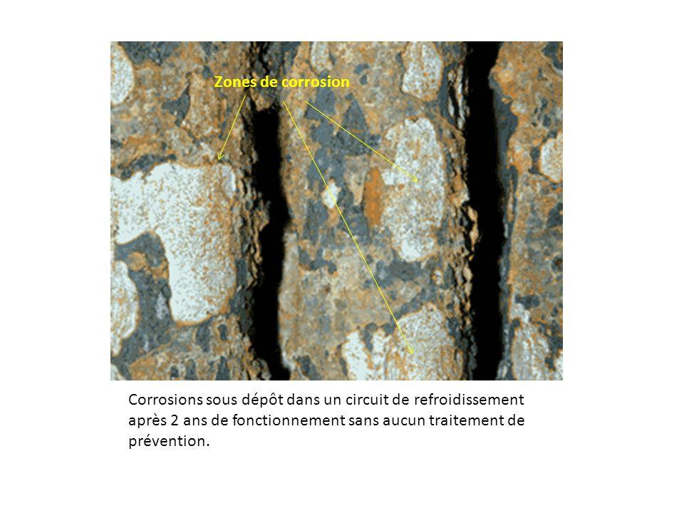 Zones de corrosion Corrosions sous dépôt dans un circuit de refroidissement après 2 ans de fonctionnement sans aucun traitement de prévention.