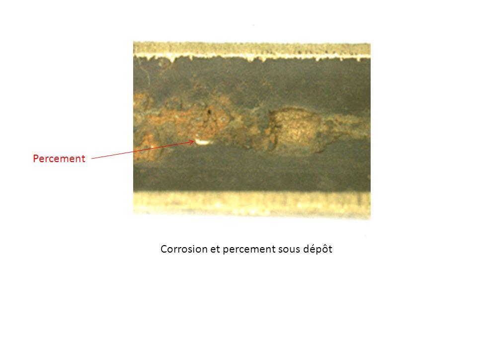 Percement Corrosion et percement sous dépôt