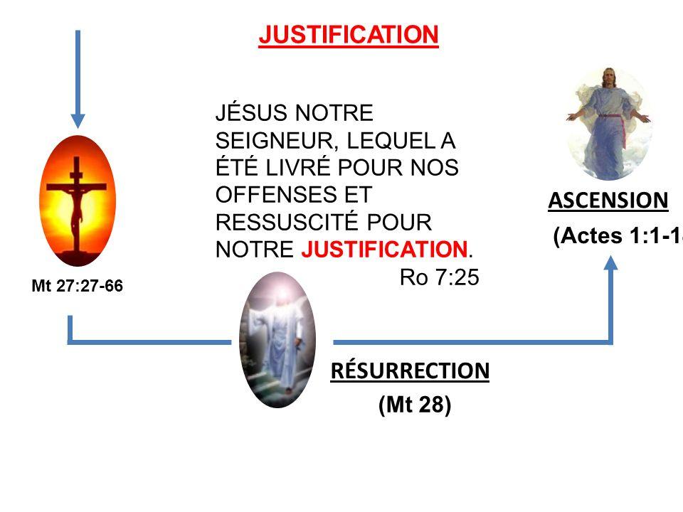 JUSTIFICATION ASCENSION Résurrection
